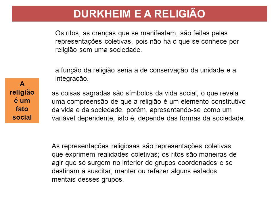 A religião é um fato social