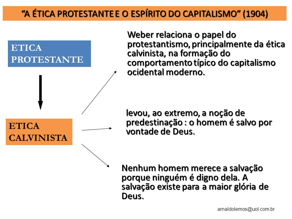 A ÉTICA PROTESTANTE E O ESPÍRITO DO CAPITALISMO (1904)