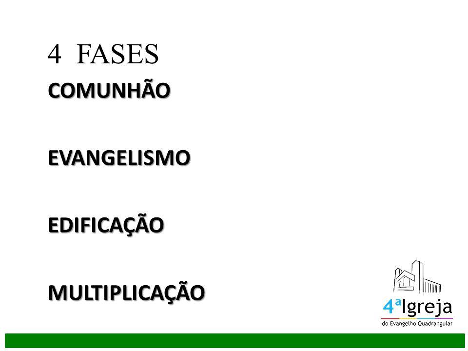 4 FASES COMUNHÃO EVANGELISMO EDIFICAÇÃO MULTIPLICAÇÃO