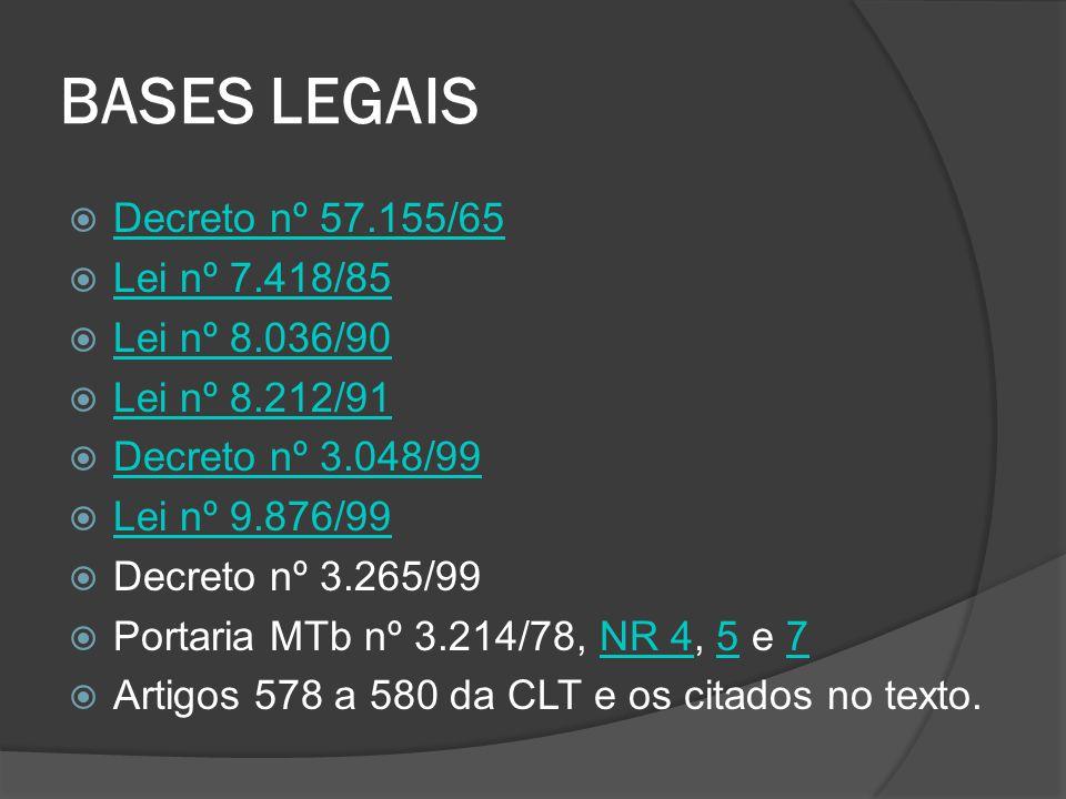 BASES LEGAIS Decreto nº 57.155/65 Lei nº 7.418/85 Lei nº 8.036/90
