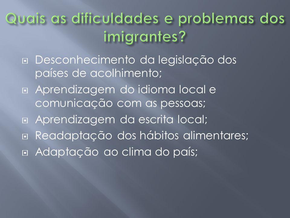 Quais as dificuldades e problemas dos imigrantes