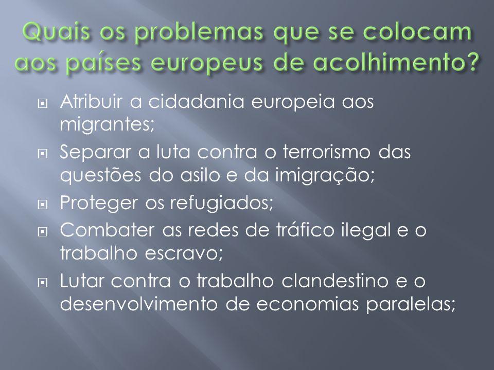 Quais os problemas que se colocam aos países europeus de acolhimento