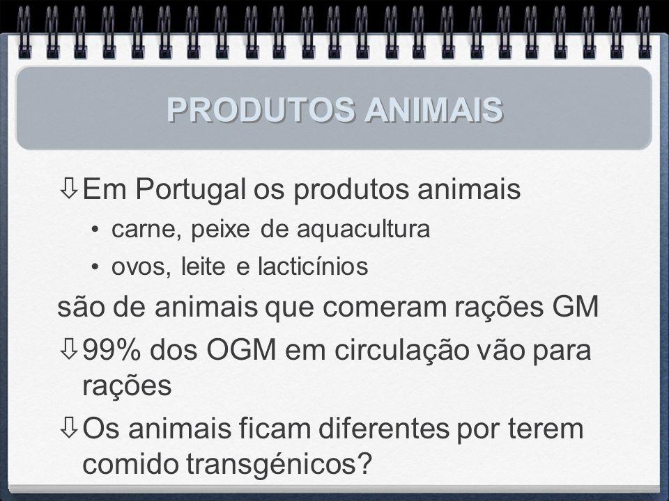 PRODUTOS ANIMAIS Em Portugal os produtos animais