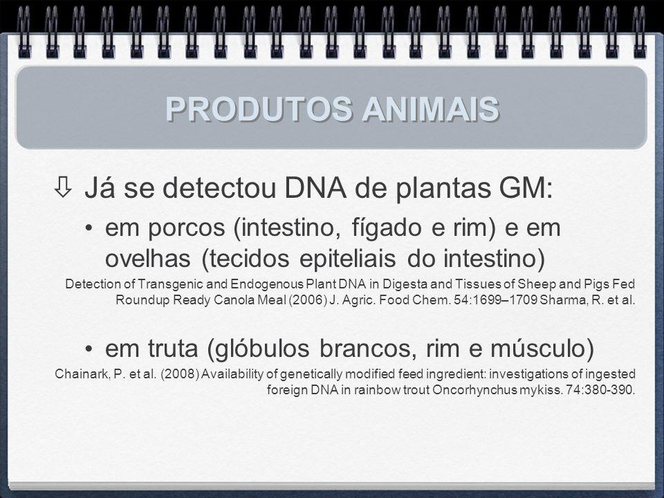 PRODUTOS ANIMAIS Já se detectou DNA de plantas GM: