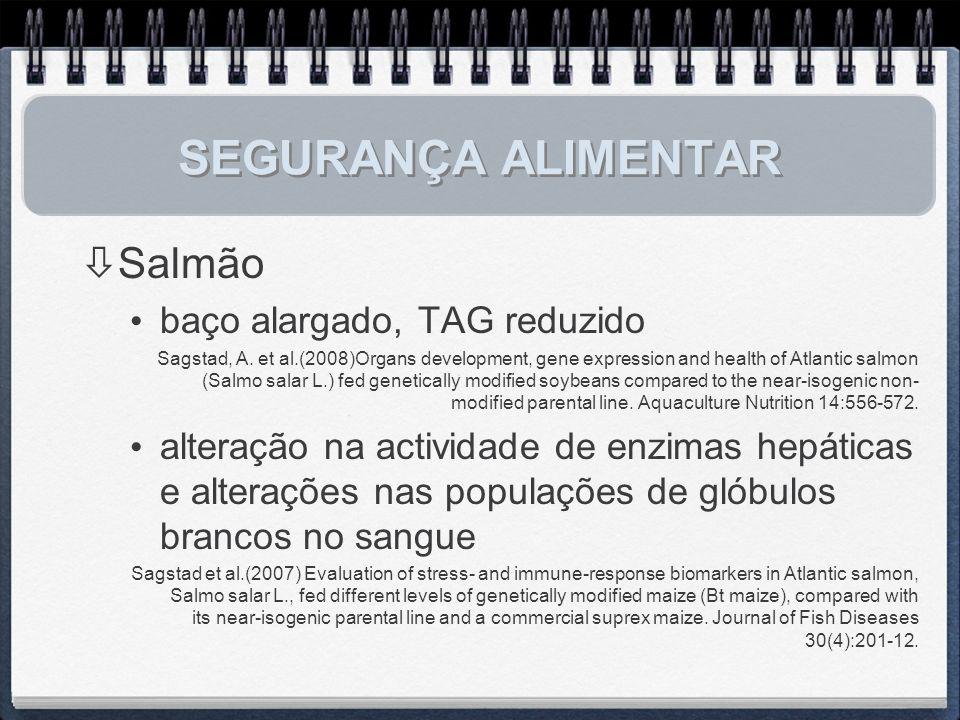 SEGURANÇA ALIMENTAR Salmão baço alargado, TAG reduzido