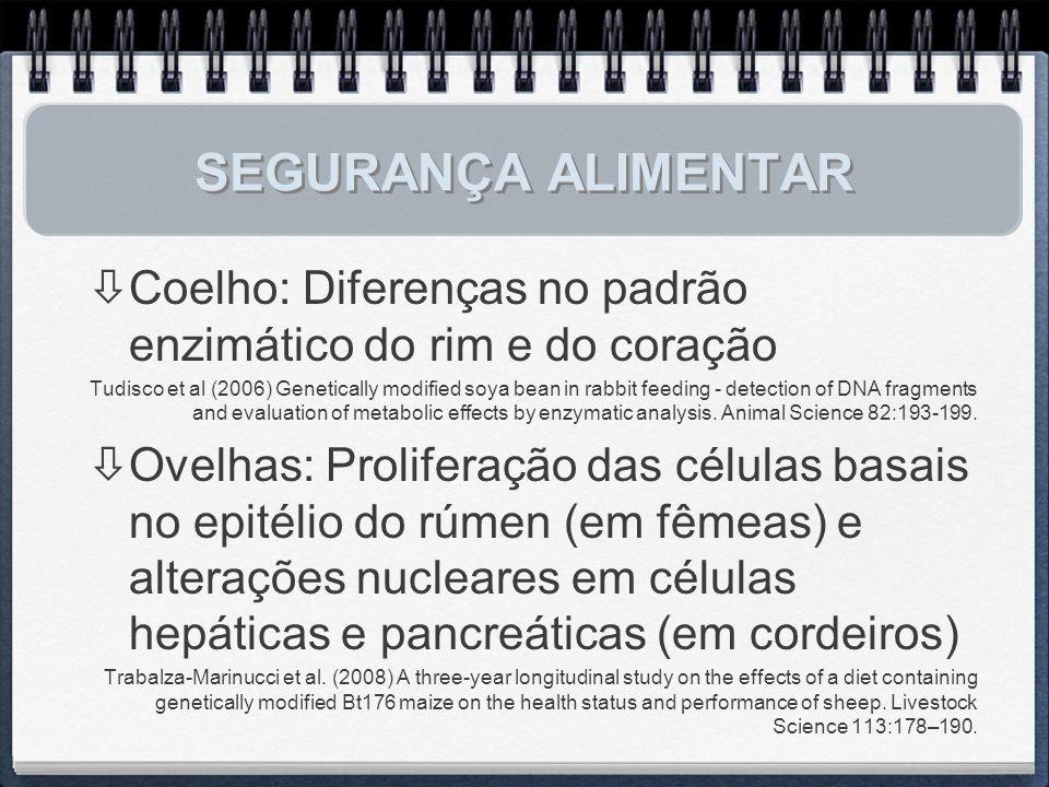 SEGURANÇA ALIMENTAR Coelho: Diferenças no padrão enzimático do rim e do coração.