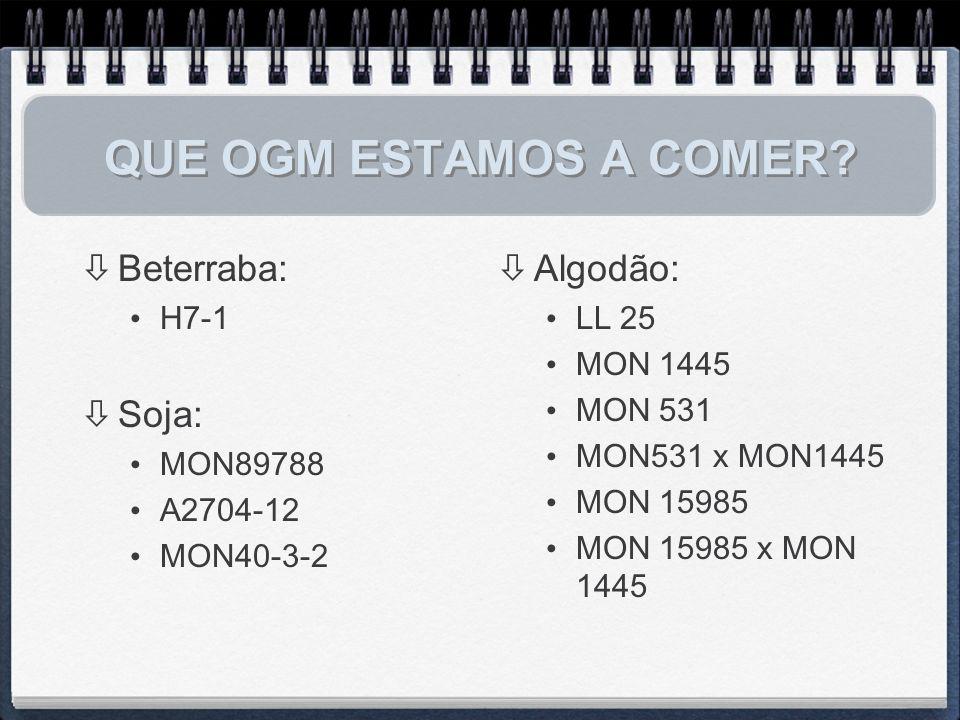 QUE OGM ESTAMOS A COMER Beterraba: Soja: Algodão: H7-1 MON89788