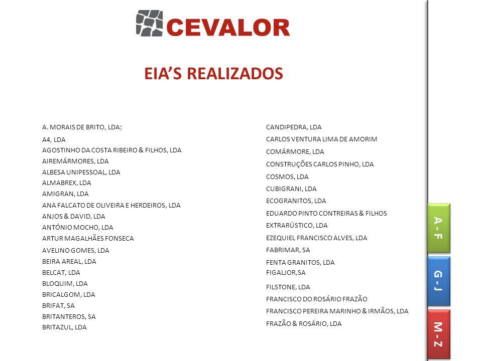 EIA'S REALIZADOS A - F G - J M - Z A. MORAIS DE BRITO, LDA; A4, LDA