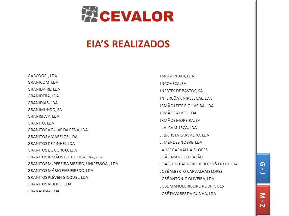 EIA'S REALIZADOS G - J M - Z GARCOGEL, LDA GRANICOM, LDA