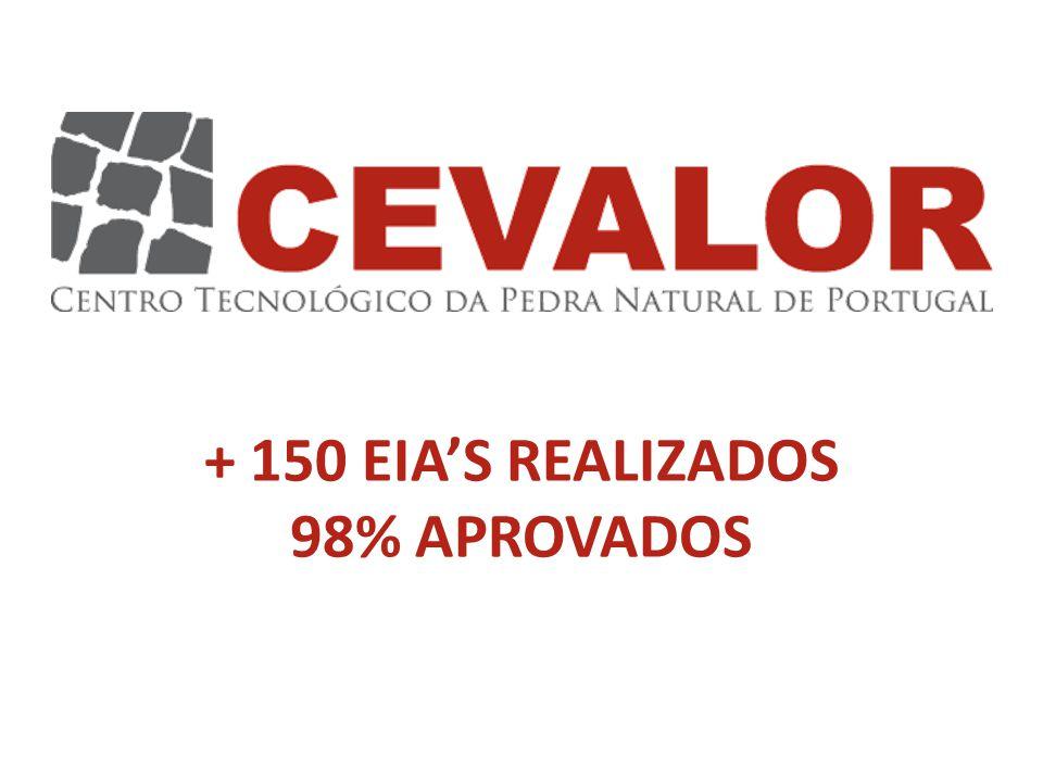 + 150 EIA'S REALIZADOS 98% APROVADOS