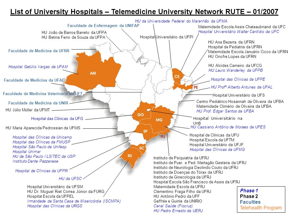 List of University Hospitals – Telemedicine University Network RUTE – 01/2007