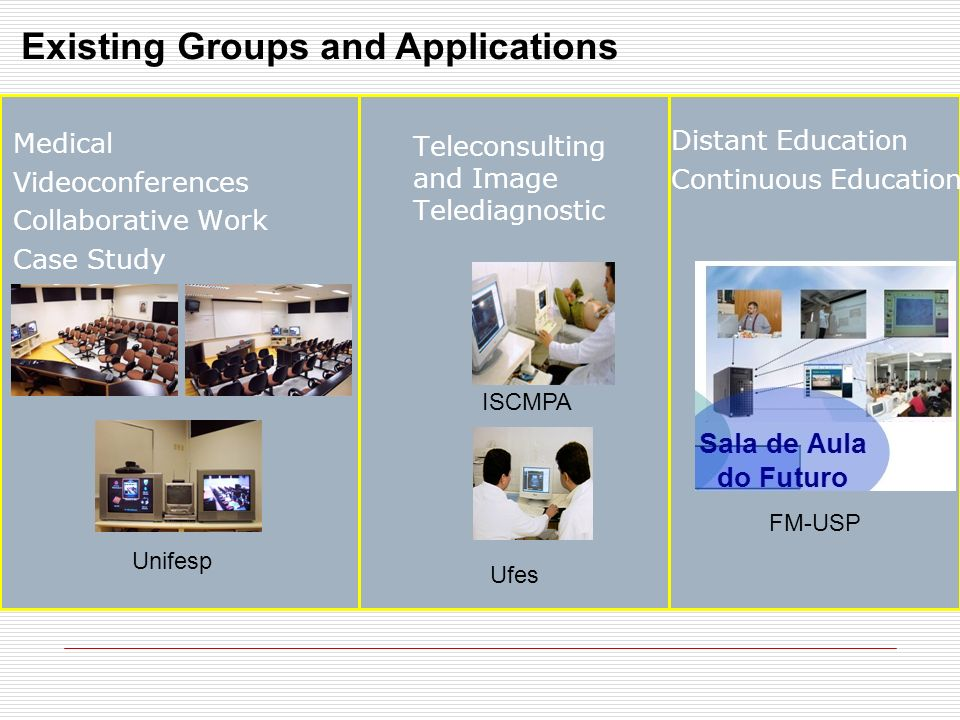Existing Groups and Applications