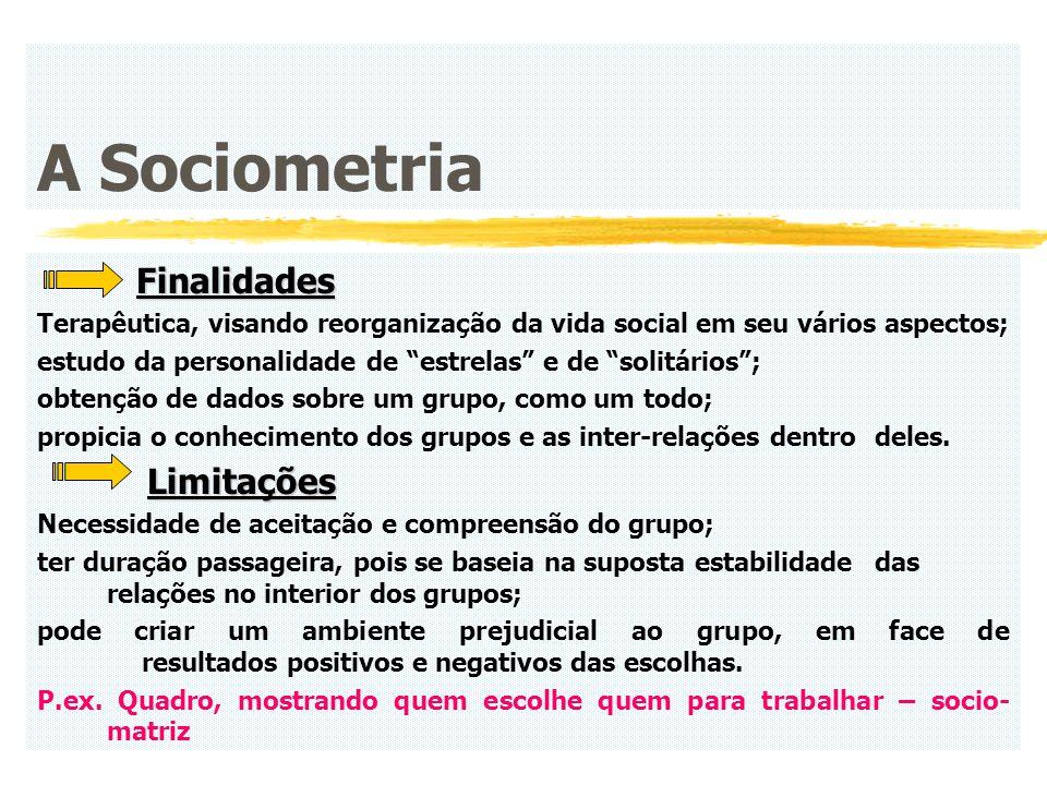 A Sociometria Limitações Finalidades
