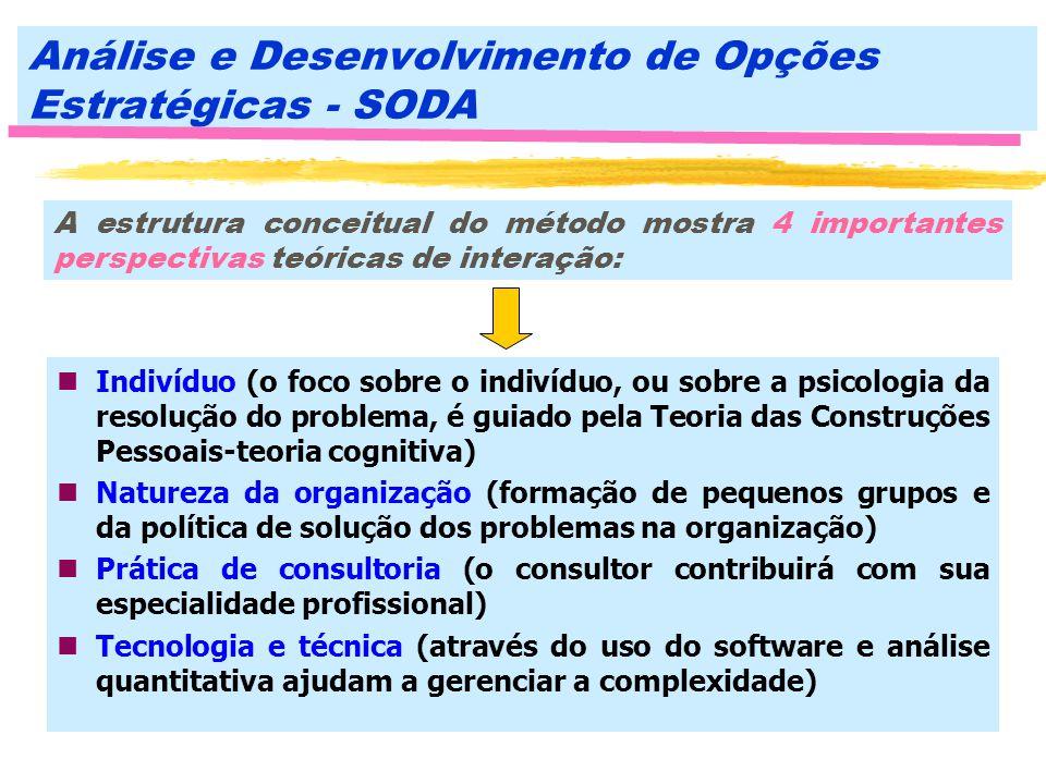 Análise e Desenvolvimento de Opções Estratégicas - SODA