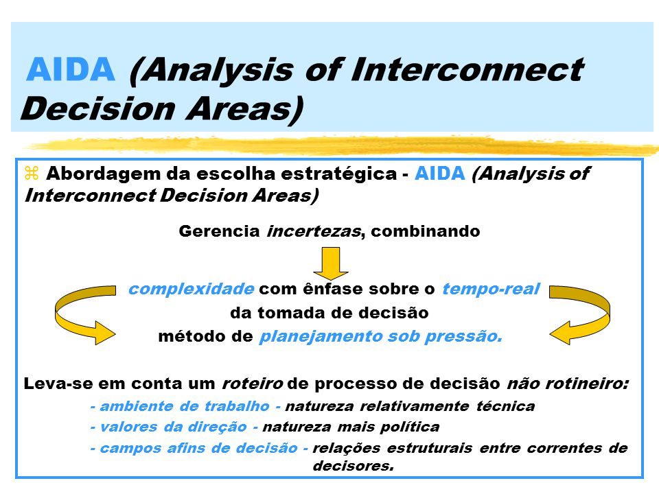 AIDA (Analysis of Interconnect Decision Areas)