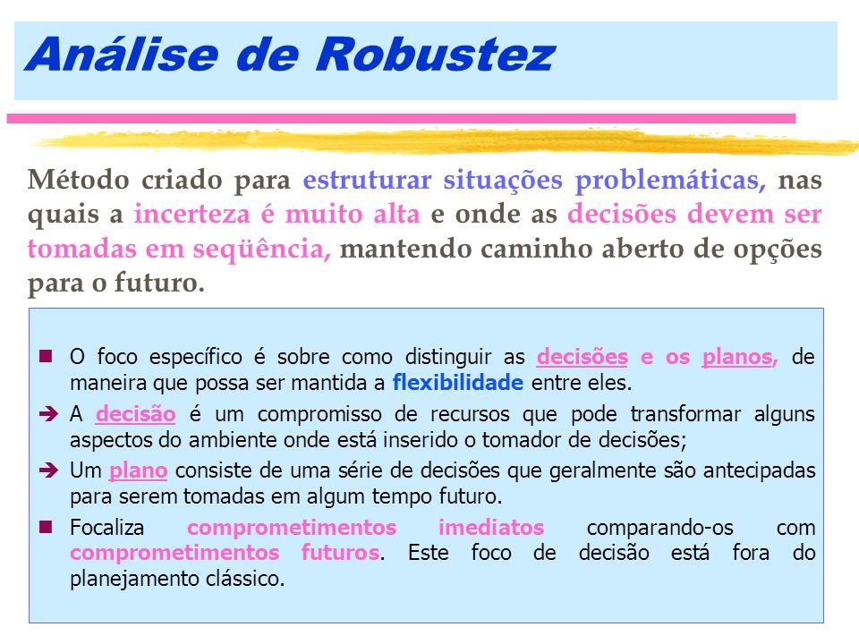Análise de Robustez
