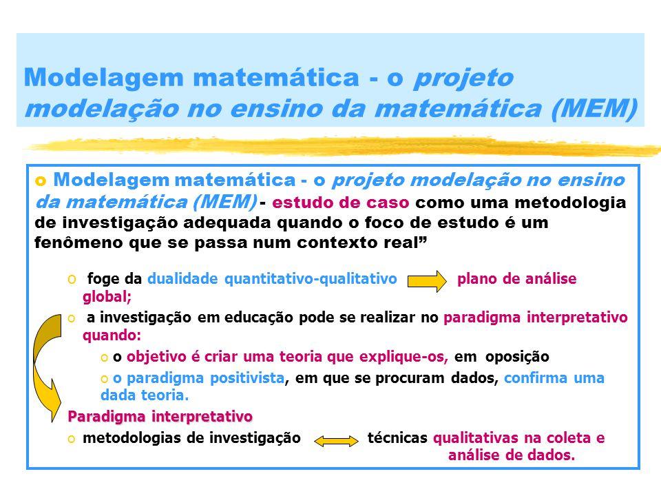 Modelagem matemática - o projeto modelação no ensino da matemática (MEM)
