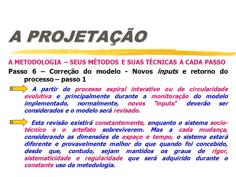 A PROJETAÇÃO A METODOLOGIA – SEUS MÉTODOS E SUAS TÉCNICAS A CADA PASSO. Passo 6 – Correção do modelo - Novos inputs e retorno do processo – passo 1.
