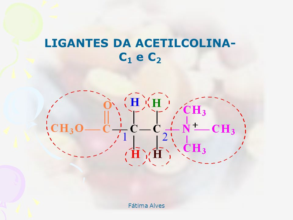 LIGANTES DA ACETILCOLINA-