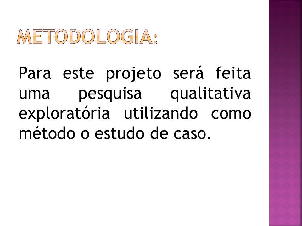 Metodologia: Para este projeto será feita uma pesquisa qualitativa exploratória utilizando como método o estudo de caso.