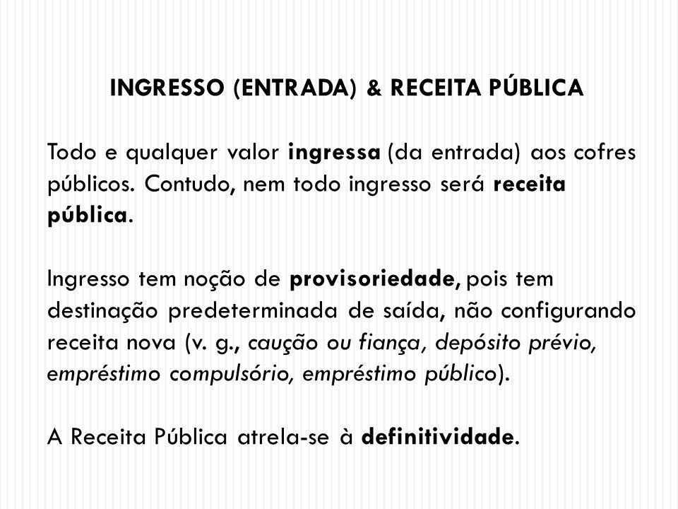 INGRESSO (ENTRADA) & RECEITA PÚBLICA