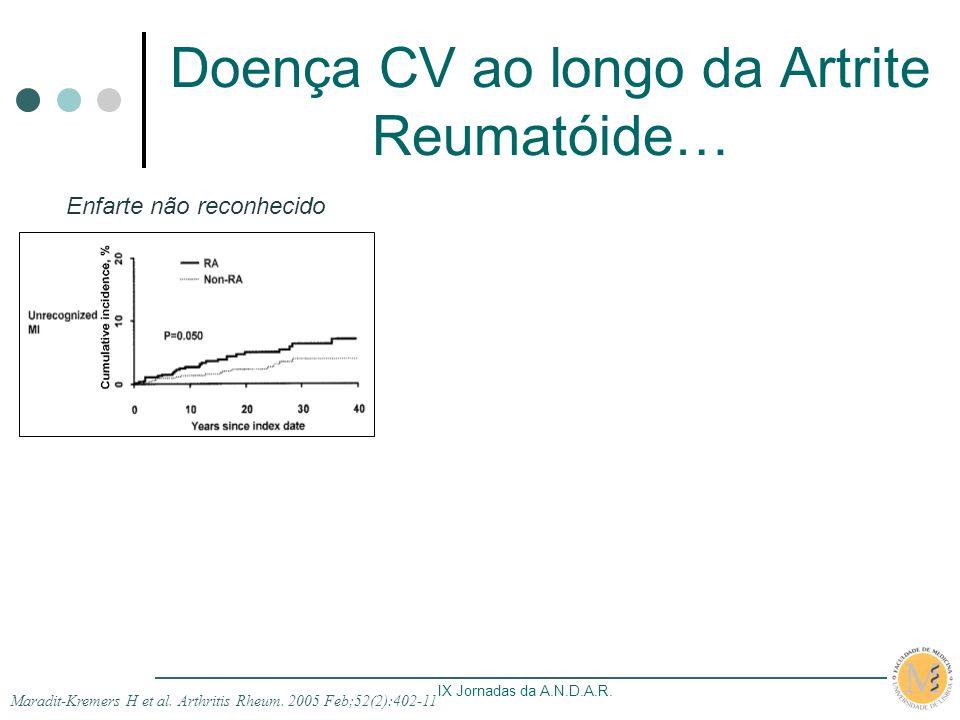 Doença CV ao longo da Artrite Reumatóide…
