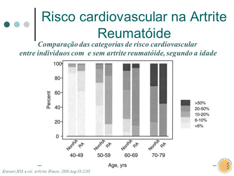 Risco cardiovascular na Artrite Reumatóide