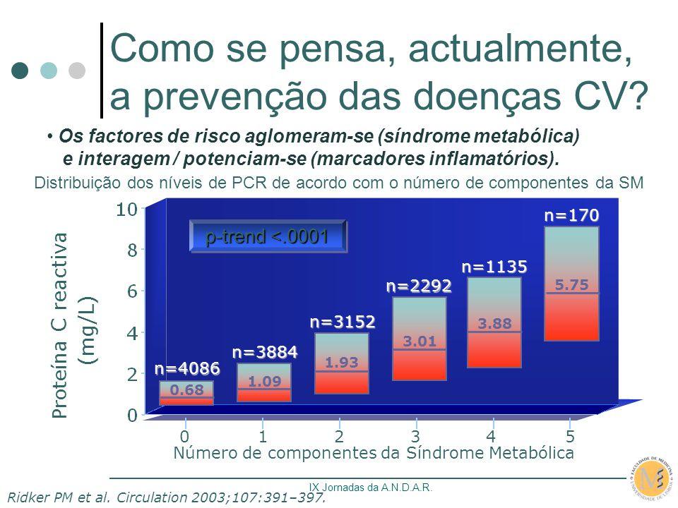 Como se pensa, actualmente, a prevenção das doenças CV