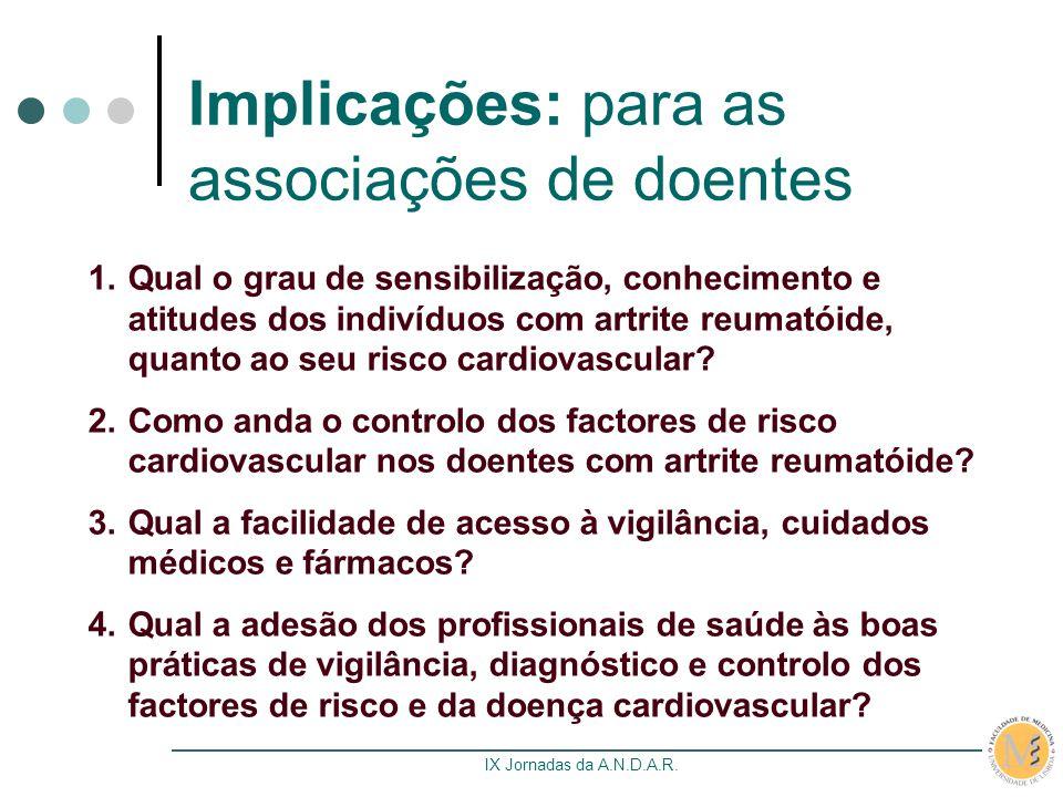 Implicações: para as associações de doentes