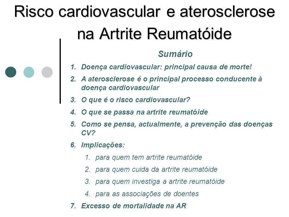 Risco cardiovascular e aterosclerose na Artrite Reumatóide