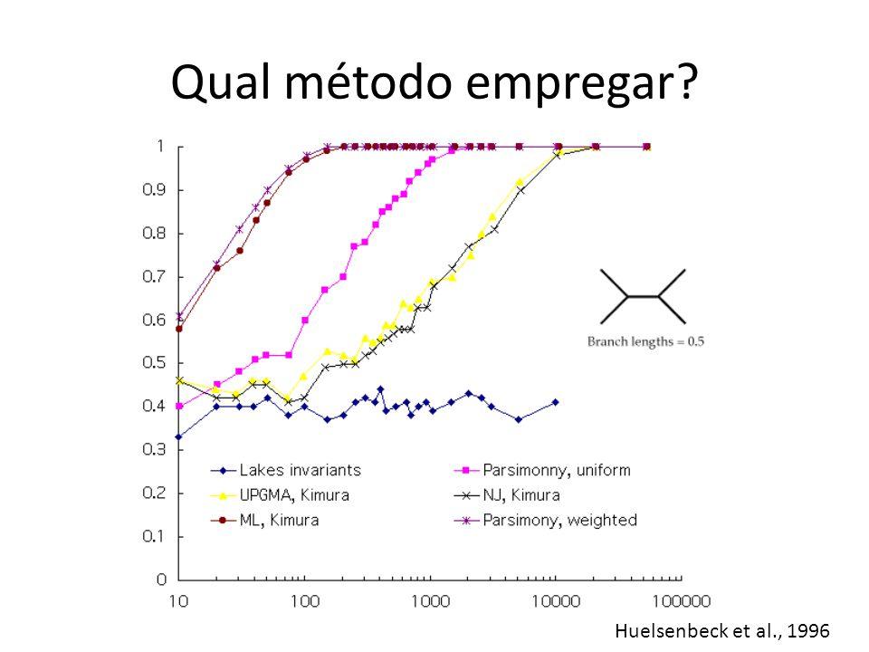 Qual método empregar Huelsenbeck et al., 1996