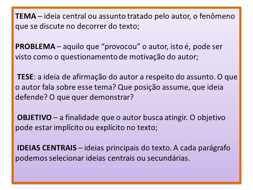 TEMA – ideia central ou assunto tratado pelo autor, o fenômeno que se discute no decorrer do texto; PROBLEMA – aquilo que provocou o autor, isto é, pode ser visto como o questionamento de motivação do autor; TESE: a ideia de afirmação do autor a respeito do assunto.