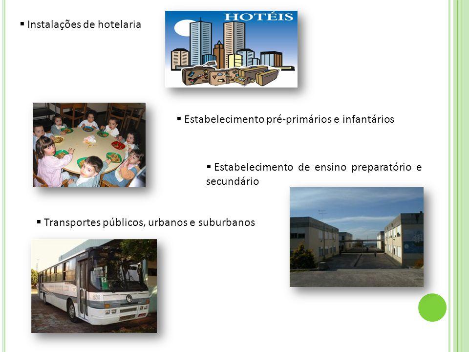 Instalações de hotelaria