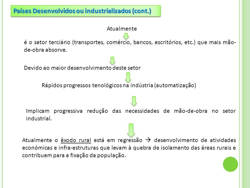 Países Desenvolvidos ou industrializados (cont.)
