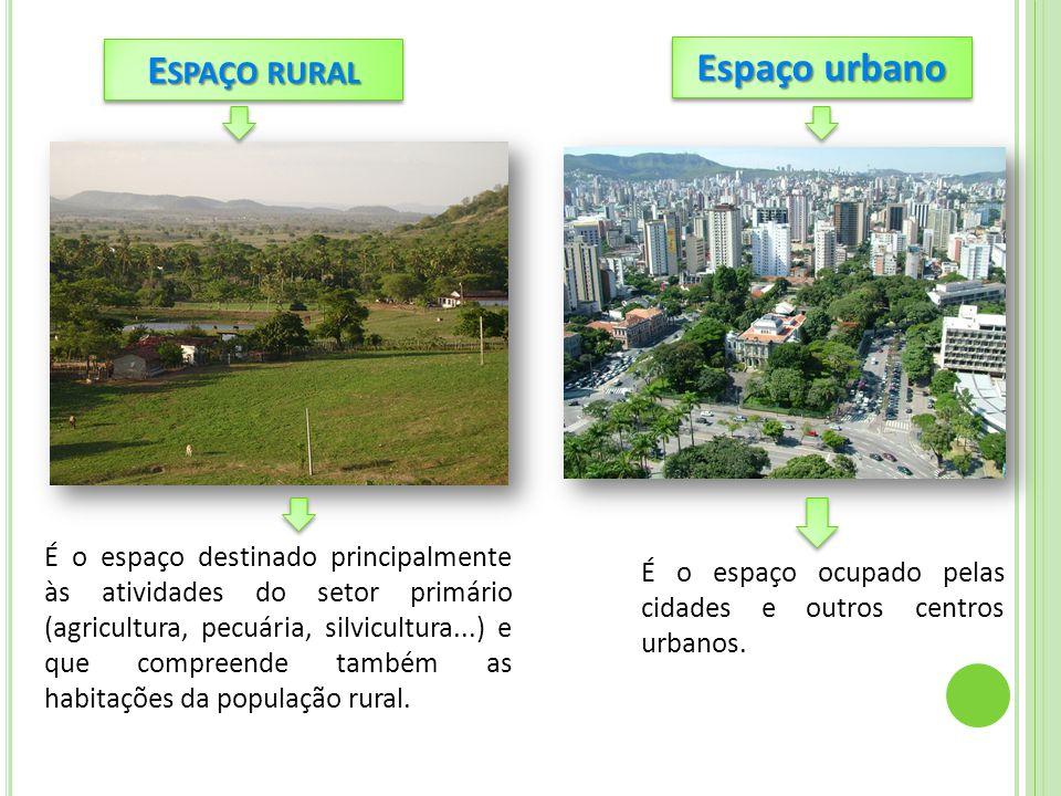 Espaço rural Espaço urbano