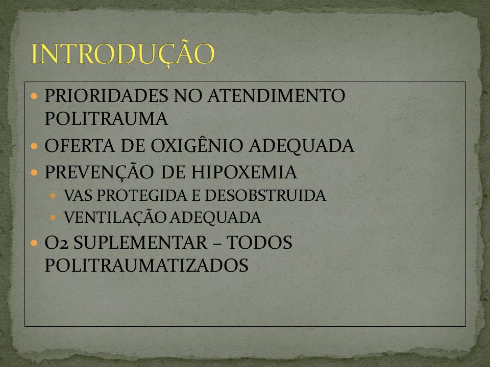 INTRODUÇÃO PRIORIDADES NO ATENDIMENTO POLITRAUMA
