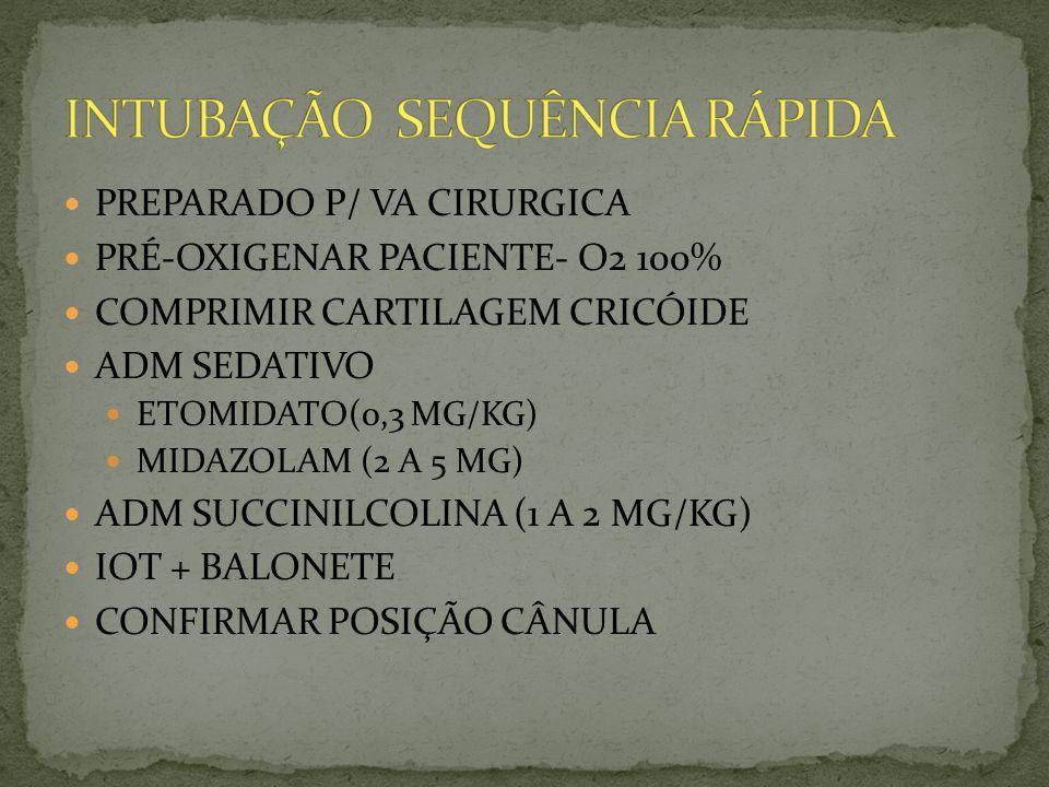 INTUBAÇÃO SEQUÊNCIA RÁPIDA