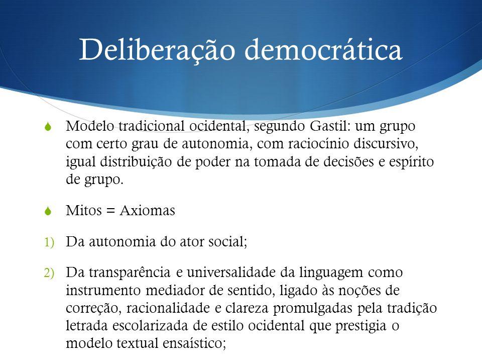 Deliberação democrática