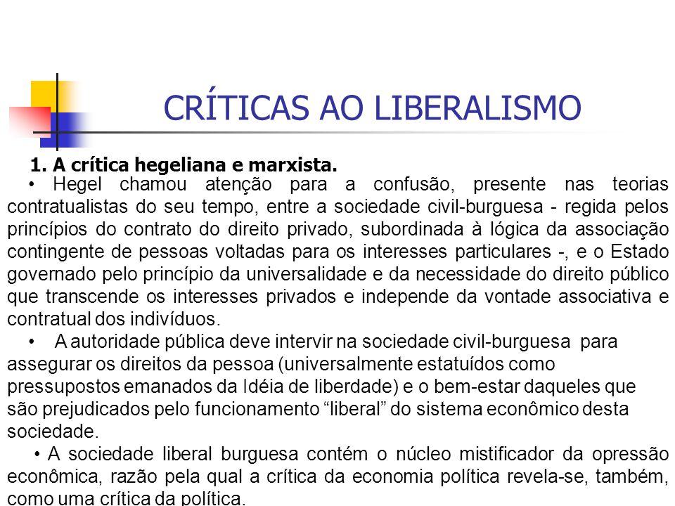 CRÍTICAS AO LIBERALISMO