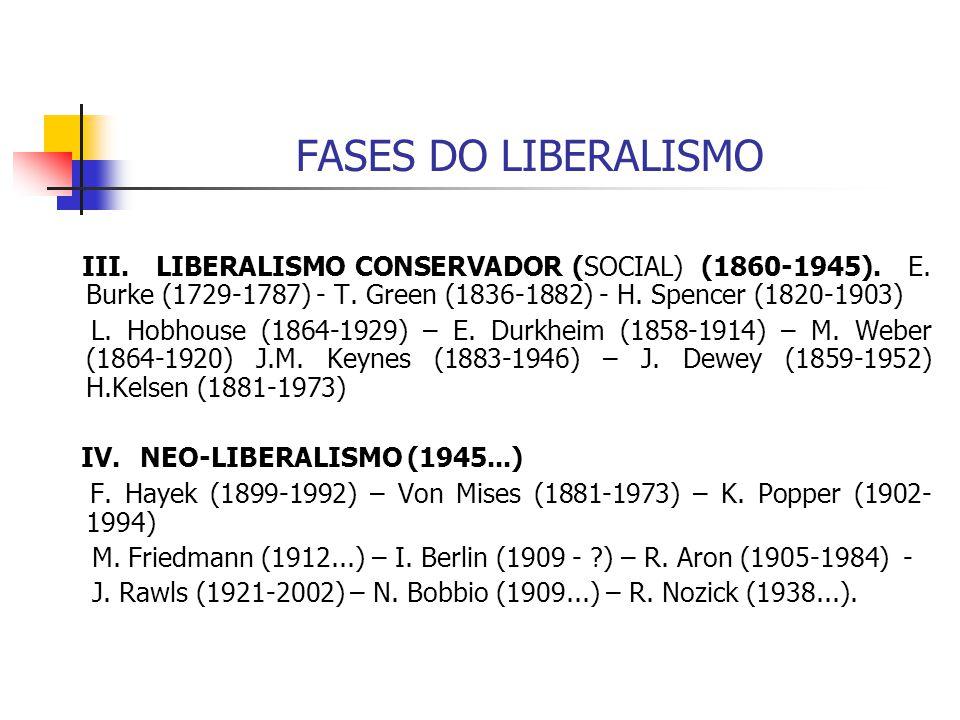 FASES DO LIBERALISMO III. LIBERALISMO CONSERVADOR (SOCIAL) (1860-1945). E. Burke (1729-1787) - T. Green (1836-1882) - H. Spencer (1820-1903)