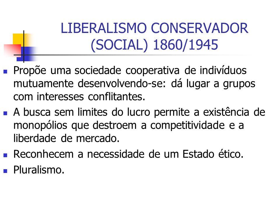 LIBERALISMO CONSERVADOR (SOCIAL) 1860/1945