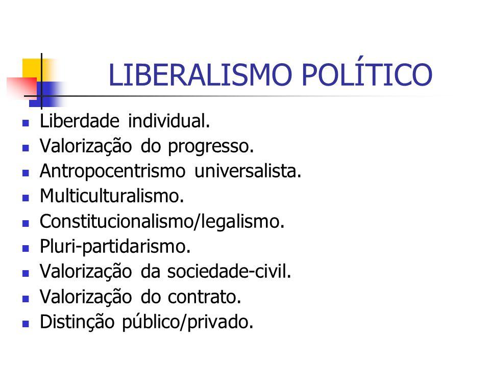 LIBERALISMO POLÍTICO Liberdade individual. Valorização do progresso.