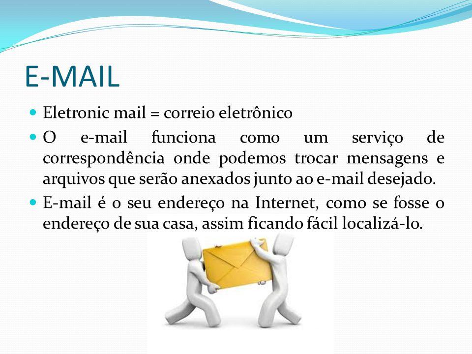 E-MAIL Eletronic mail = correio eletrônico