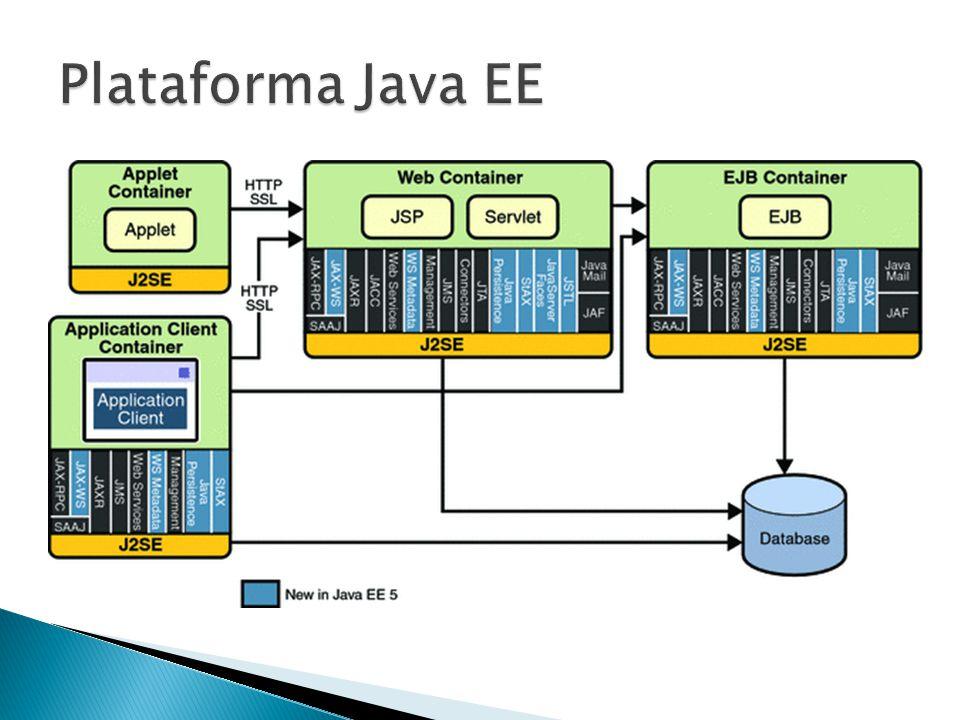 Plataforma Java EE