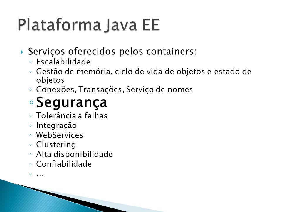 Plataforma Java EE Segurança Serviços oferecidos pelos containers: