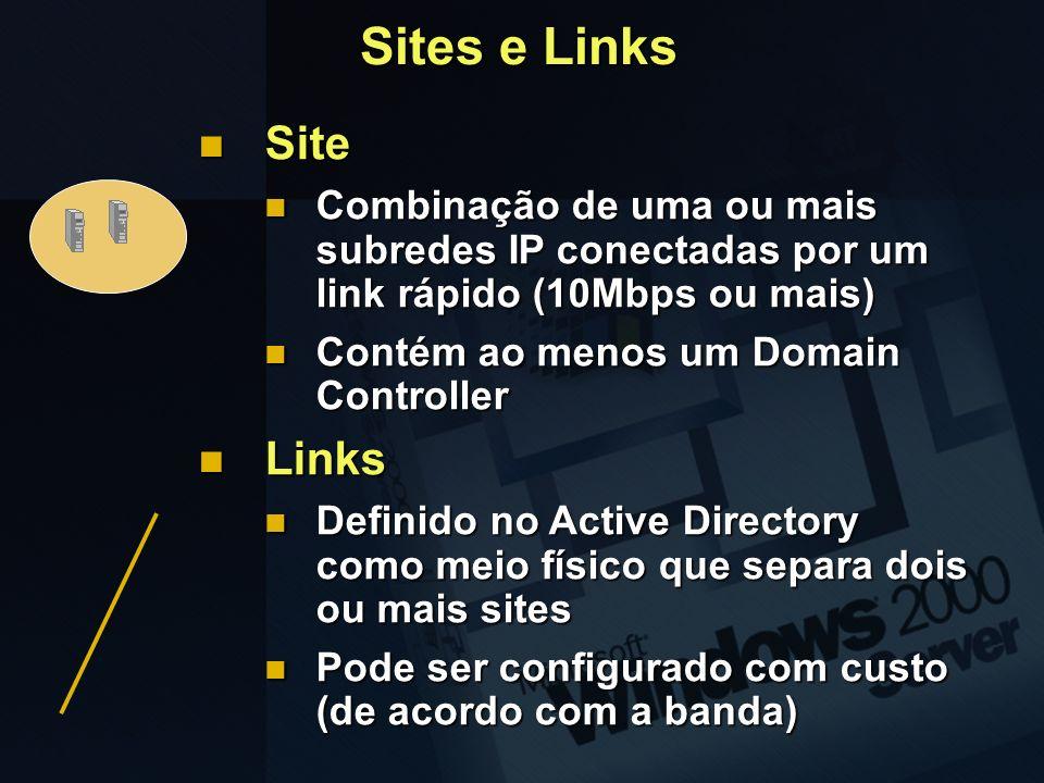 Sites e Links Site Links