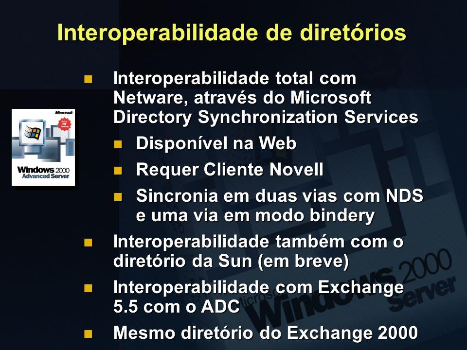 Interoperabilidade de diretórios