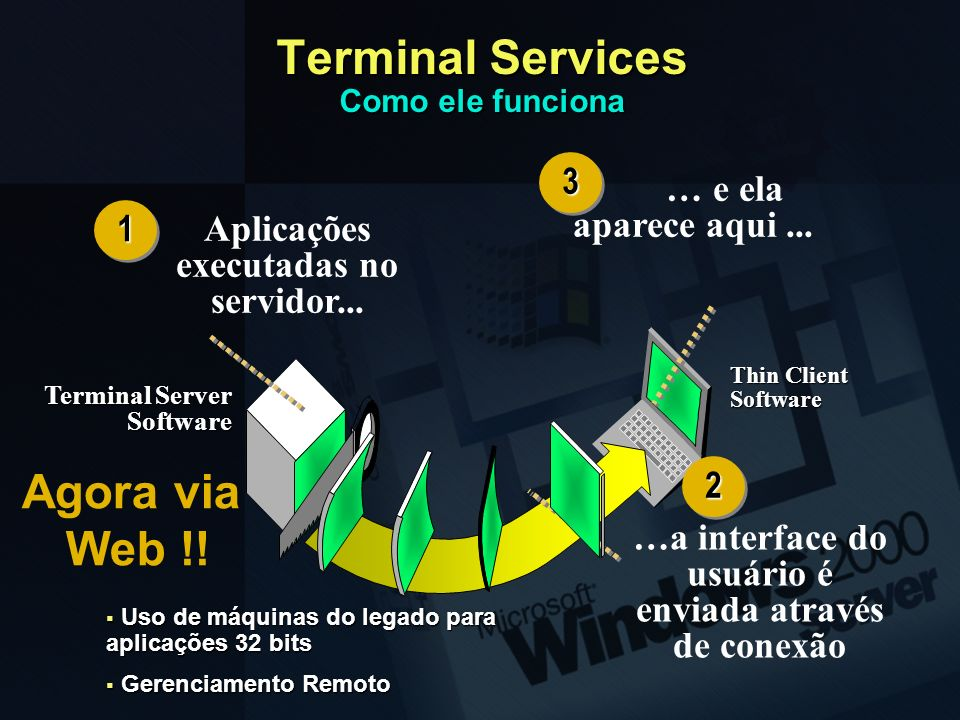 Terminal Services Como ele funciona