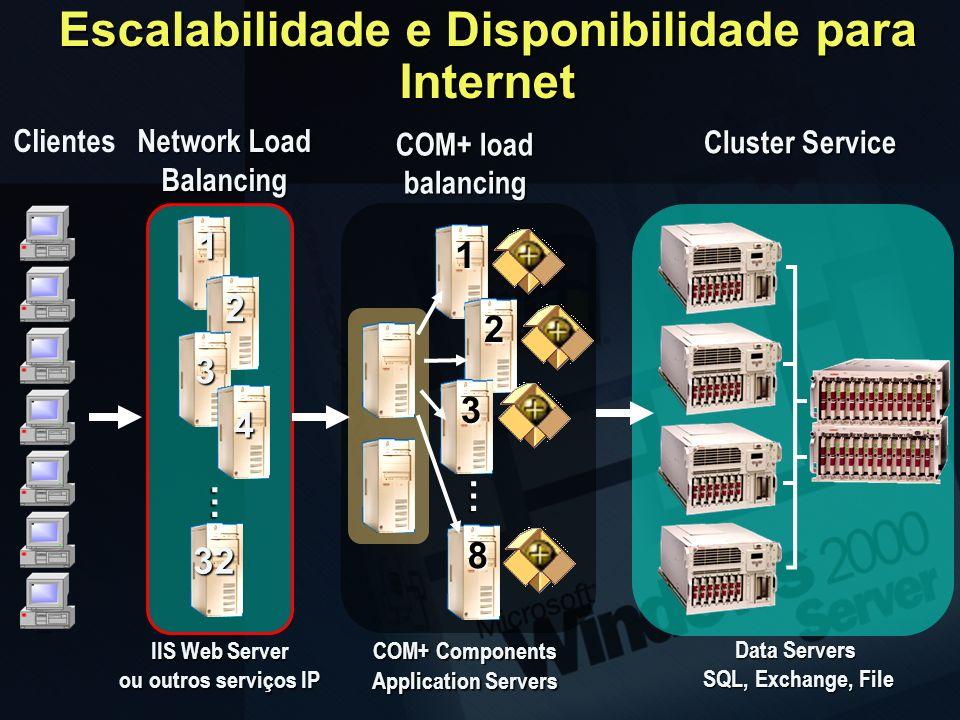 Escalabilidade e Disponibilidade para Internet