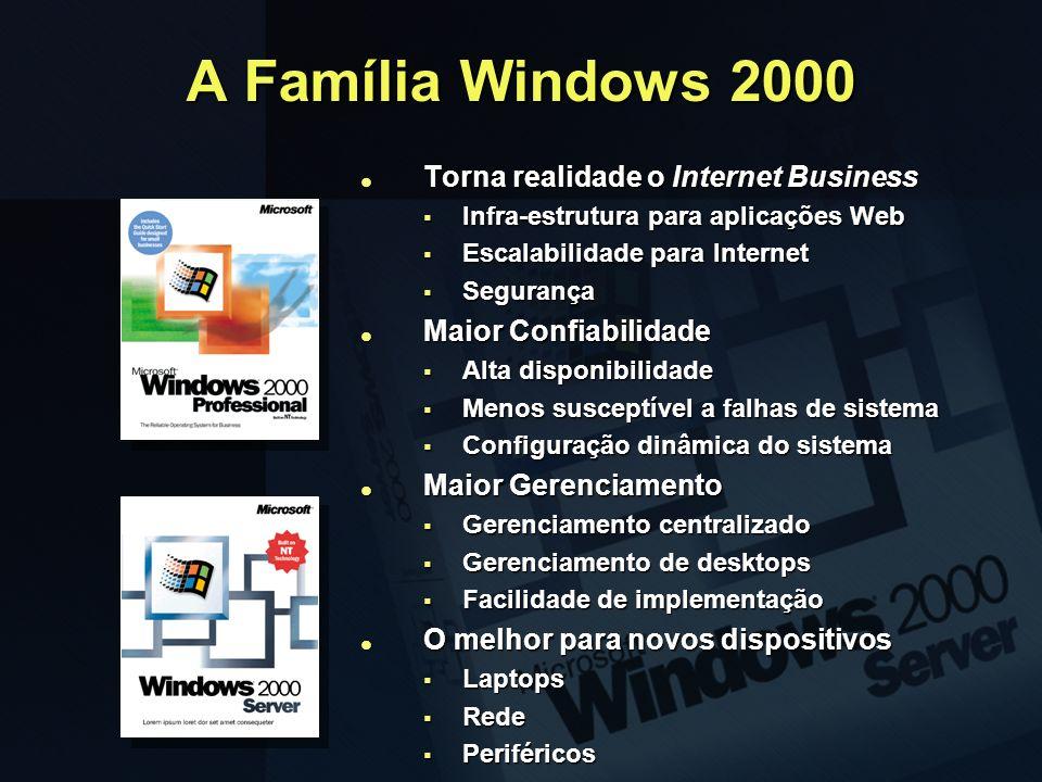 A Família Windows 2000 Torna realidade o Internet Business